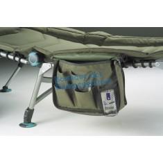 Pocket tasca multiuso con copertura con cerniere Verde-Blu